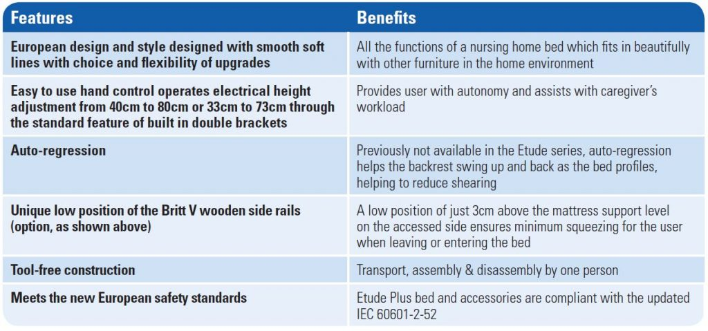 Etude Plus Electric Bed Specs