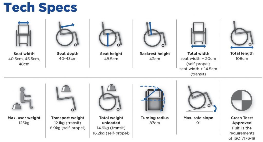 Invacare Wheelchair Action 2NG Specs