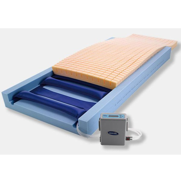 Softform Premier Active 2 Pressure Relief Mattress 2