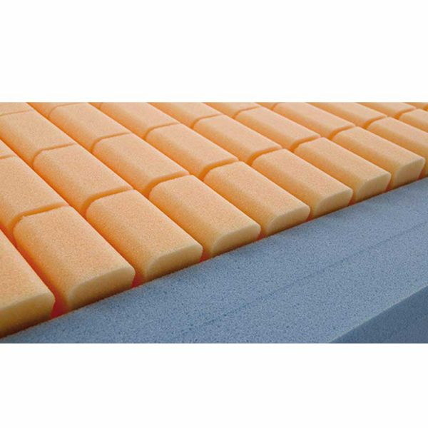 Softform Premier Active 2 Pressure Relief Mattress 3