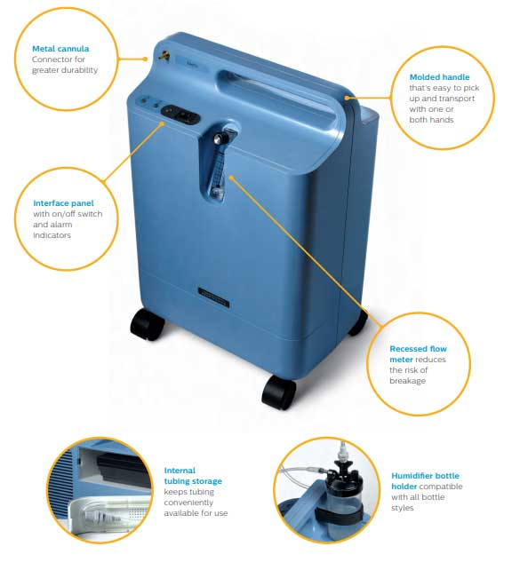 Philips 10L Stationary Oxygen Concentrator
