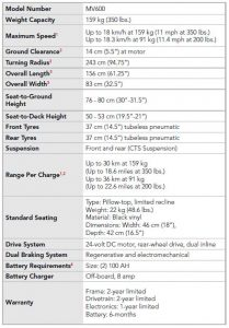 Scooter MV600 Outdoor mobility specs